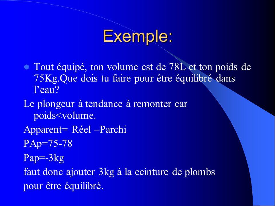 Exemple: Tout équipé, ton volume est de 78L et ton poids de 75Kg.Que dois tu faire pour être équilibré dans l'eau