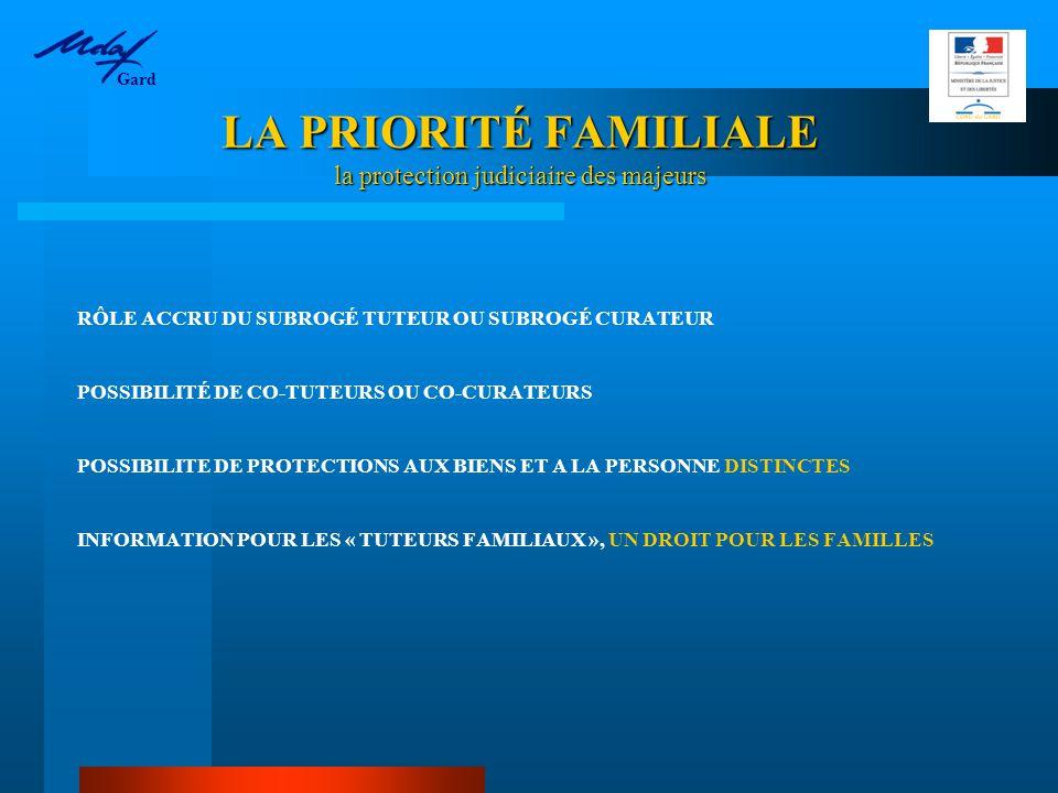 LA PRIORITÉ FAMILIALE la protection judiciaire des majeurs