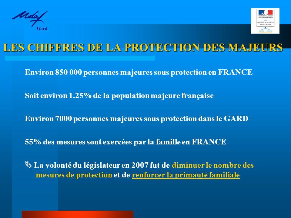 LES CHIFFRES DE LA PROTECTION DES MAJEURS