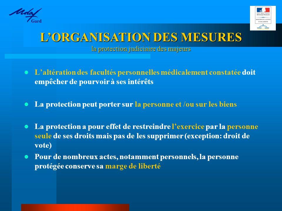 L'ORGANISATION DES MESURES la protection judiciaire des majeurs