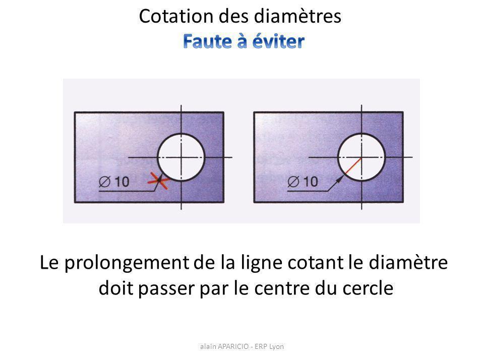 Cotation des diamètres Faute à éviter