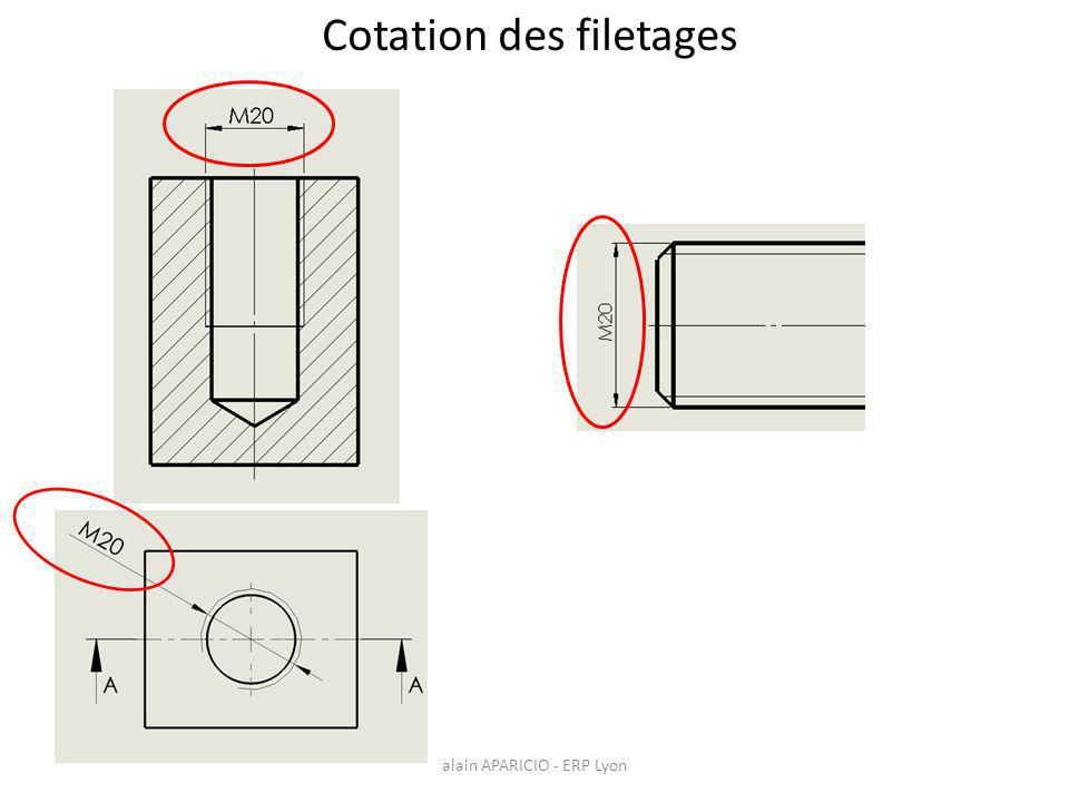 Cotation des filetages