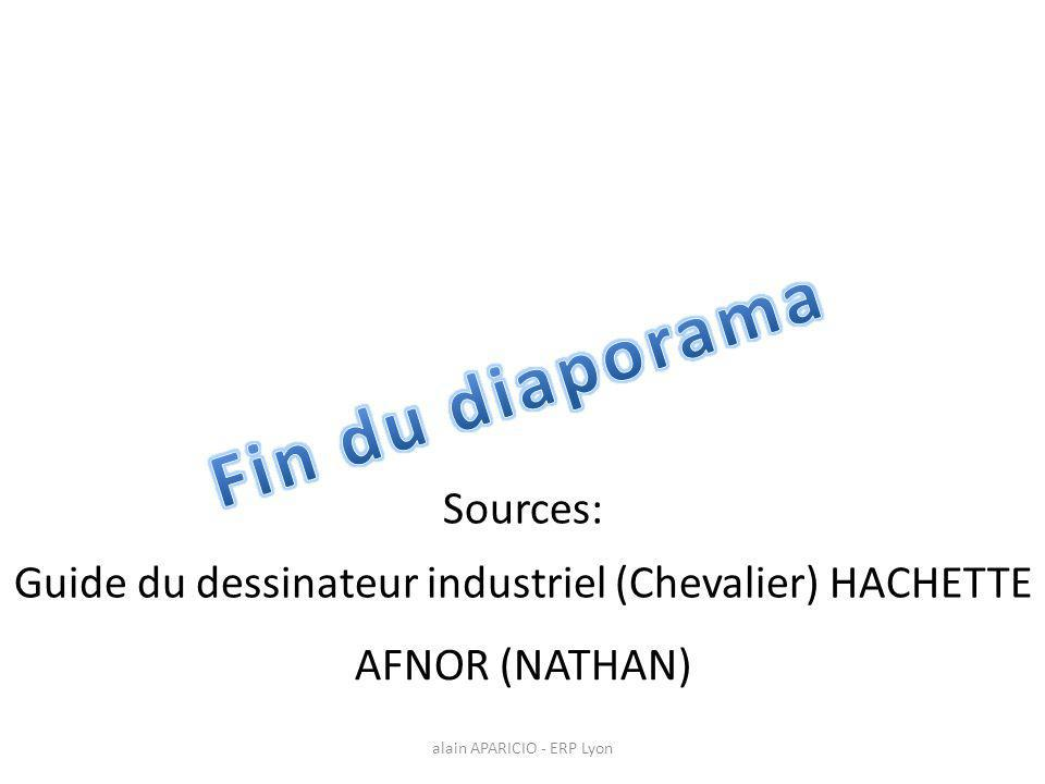 Fin du diaporama Sources: