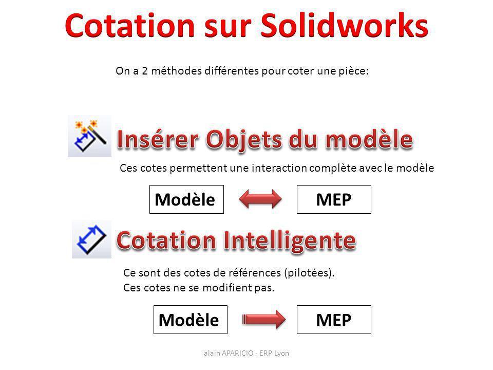 Cotation sur Solidworks Insérer Objets du modèle Cotation Intelligente