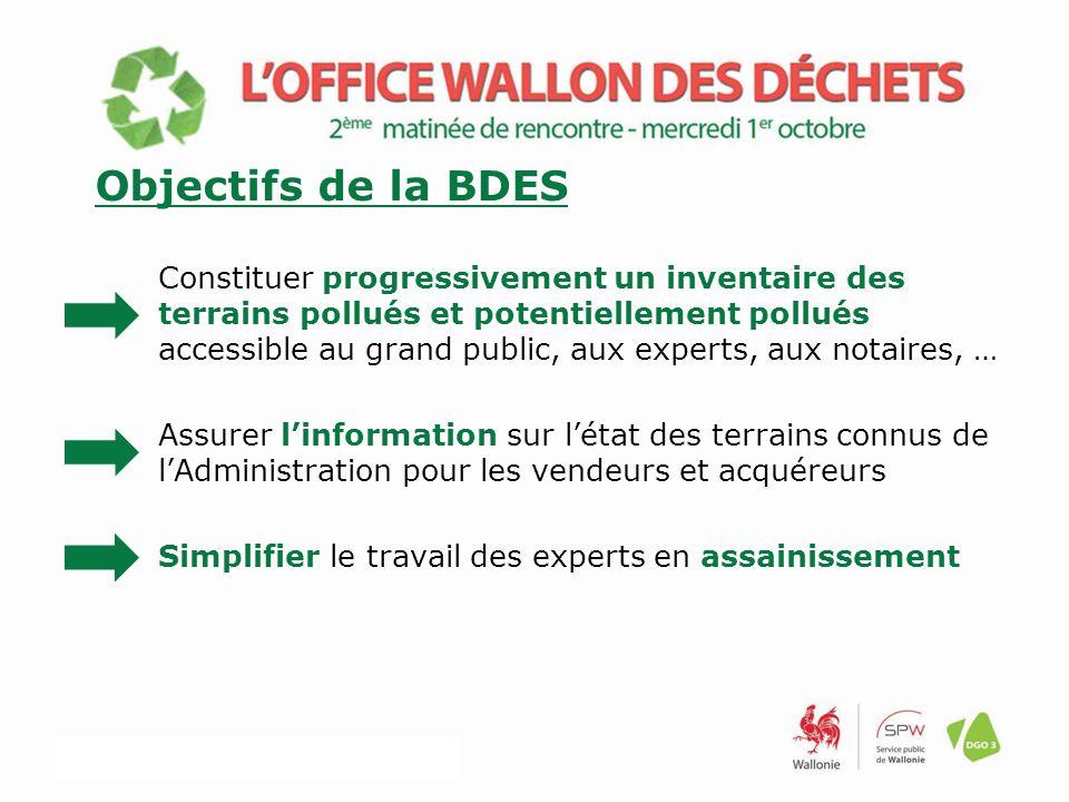 Objectifs de la BDES