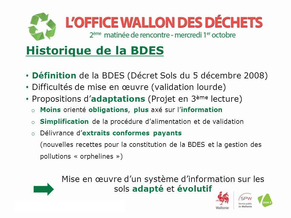 Historique de la BDES Définition de la BDES (Décret Sols du 5 décembre 2008) Difficultés de mise en œuvre (validation lourde)