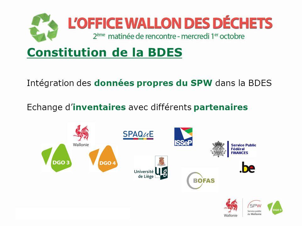 Constitution de la BDES