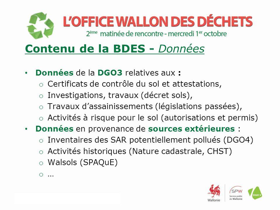 Contenu de la BDES - Données