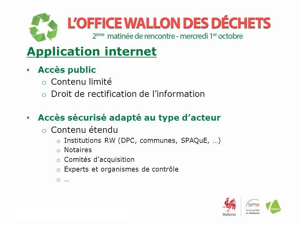 Application internet Accès public Contenu limité