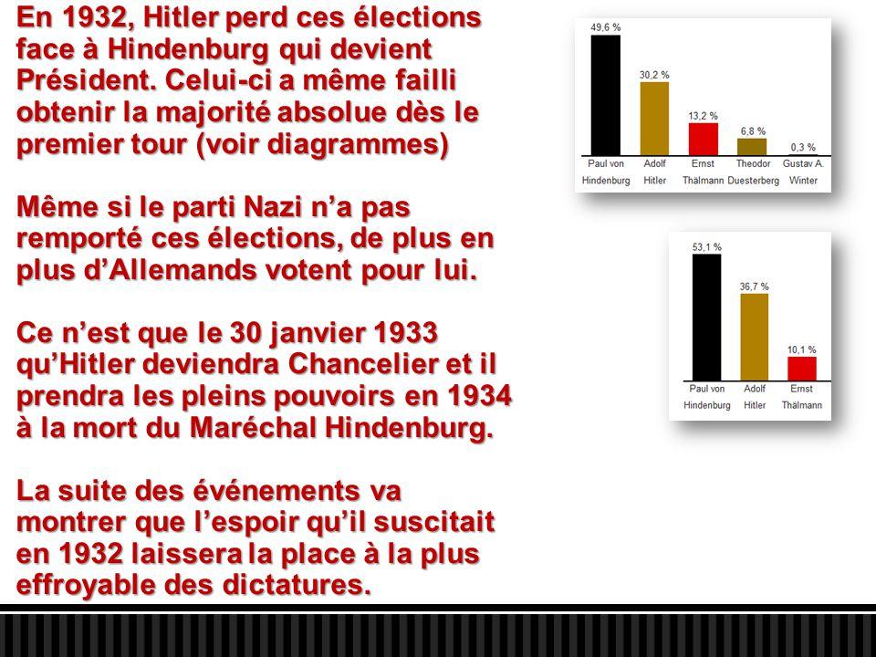 En 1932, Hitler perd ces élections face à Hindenburg qui devient Président. Celui-ci a même failli obtenir la majorité absolue dès le premier tour (voir diagrammes)