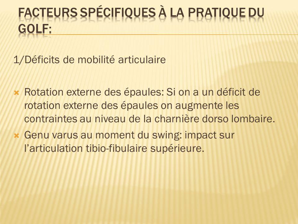 Facteurs spécifiques à la pratique du golf: