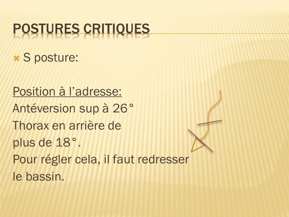 Postures critiques S posture: Position à l'adresse: