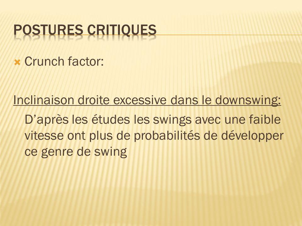 Postures critiques Crunch factor:
