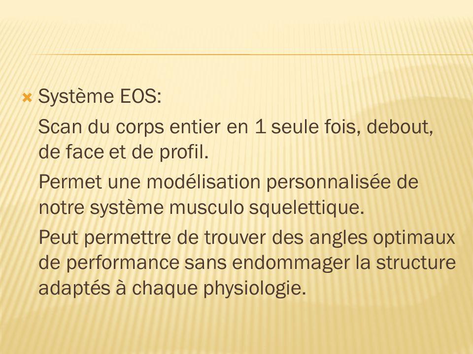 Système EOS: Scan du corps entier en 1 seule fois, debout, de face et de profil.