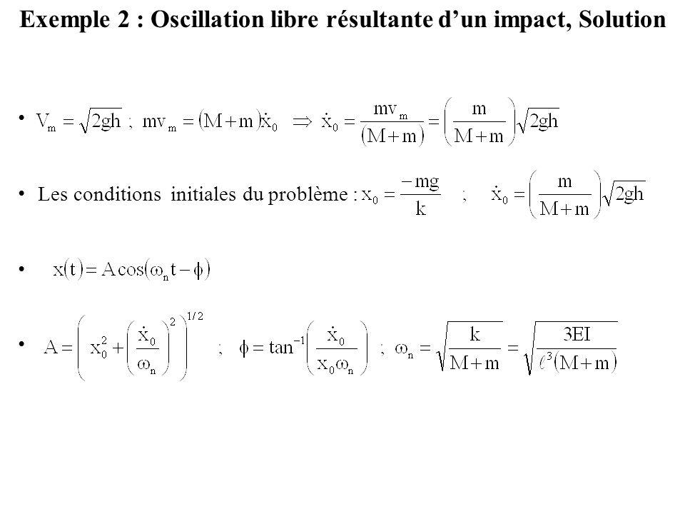 Exemple 2 : Oscillation libre résultante d'un impact, Solution