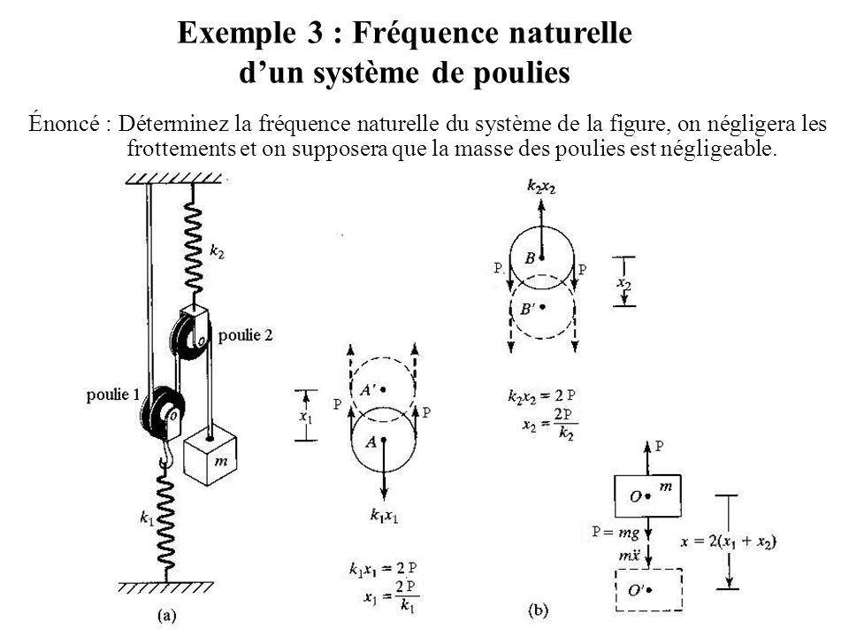 Exemple 3 : Fréquence naturelle d'un système de poulies