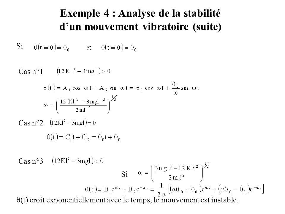 Exemple 4 : Analyse de la stabilité d'un mouvement vibratoire (suite)