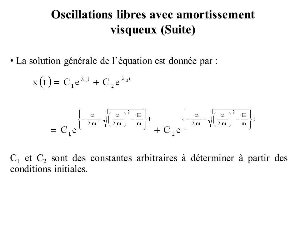 Oscillations libres avec amortissement
