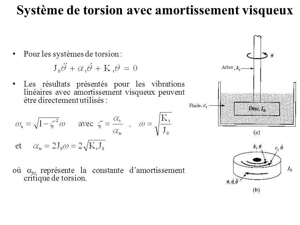 Système de torsion avec amortissement visqueux