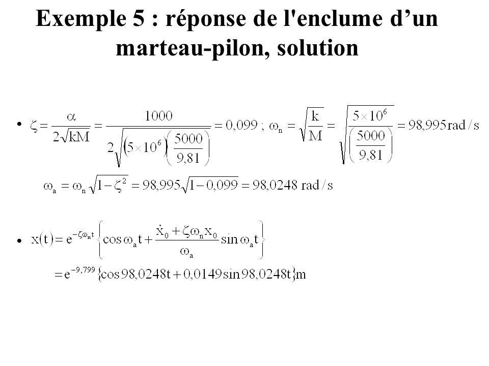 Exemple 5 : réponse de l enclume d'un marteau-pilon, solution