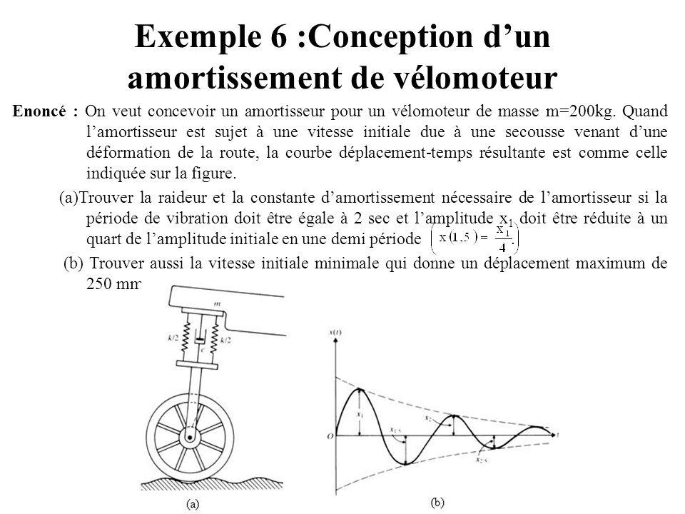 Exemple 6 :Conception d'un amortissement de vélomoteur