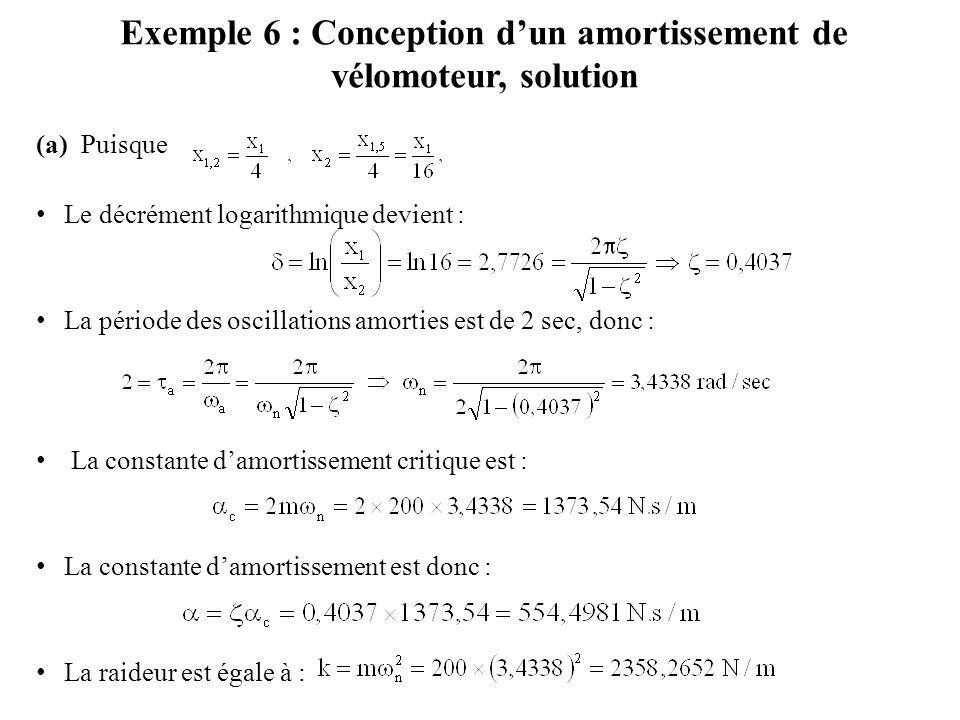 Exemple 6 : Conception d'un amortissement de vélomoteur, solution