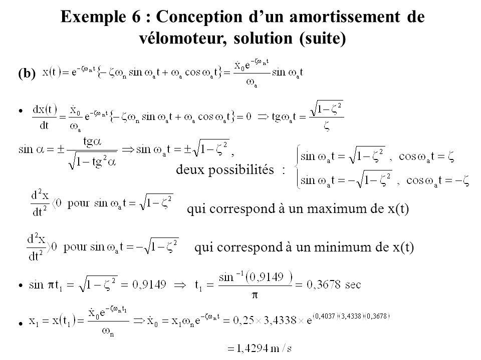 Exemple 6 : Conception d'un amortissement de vélomoteur, solution (suite)