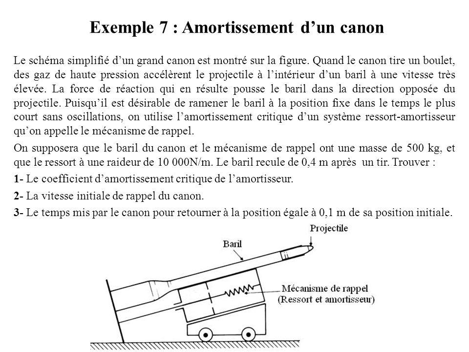 Exemple 7 : Amortissement d'un canon