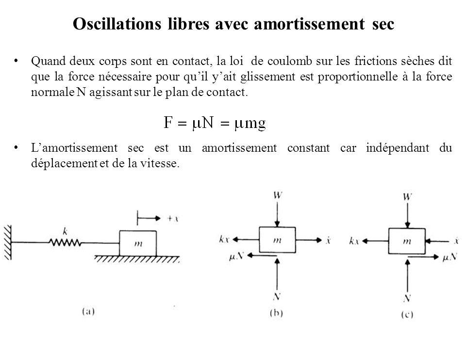 Oscillations libres avec amortissement sec
