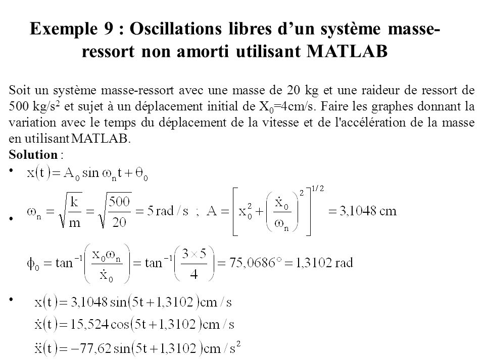 Exemple 9 : Oscillations libres d'un système masse-ressort non amorti utilisant MATLAB
