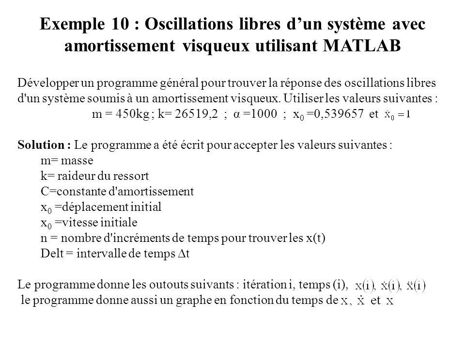 Exemple 10 : Oscillations libres d'un système avec amortissement visqueux utilisant MATLAB