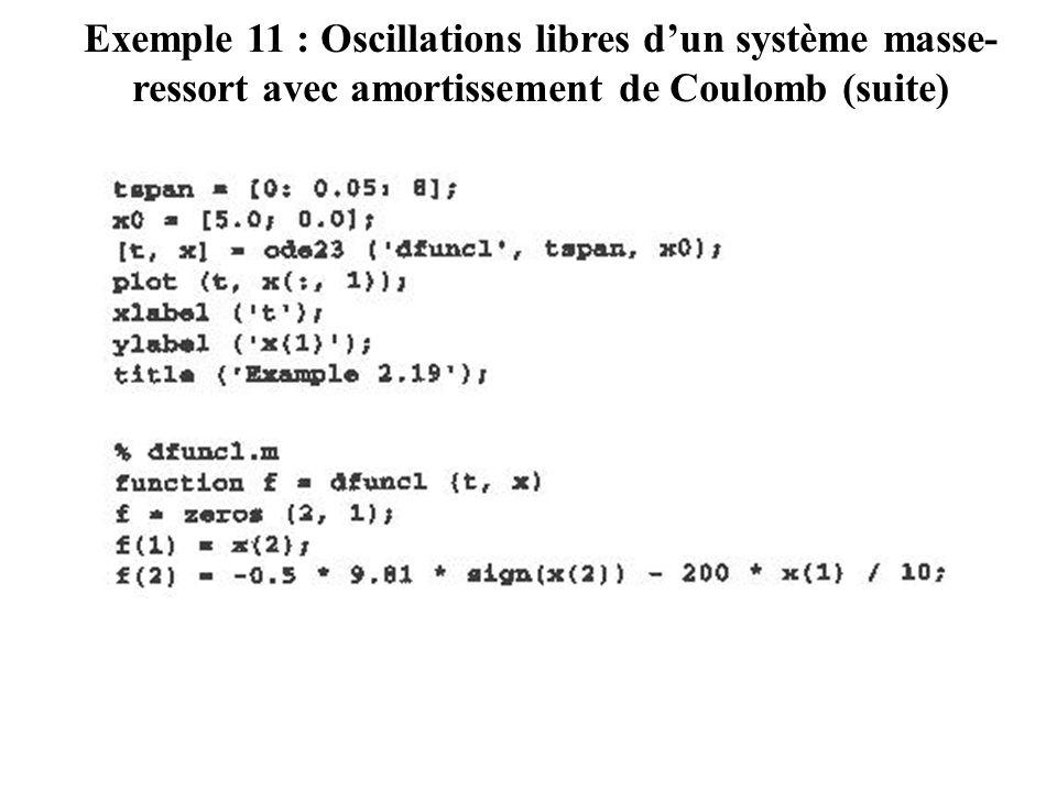 Exemple 11 : Oscillations libres d'un système masse-ressort avec amortissement de Coulomb (suite)