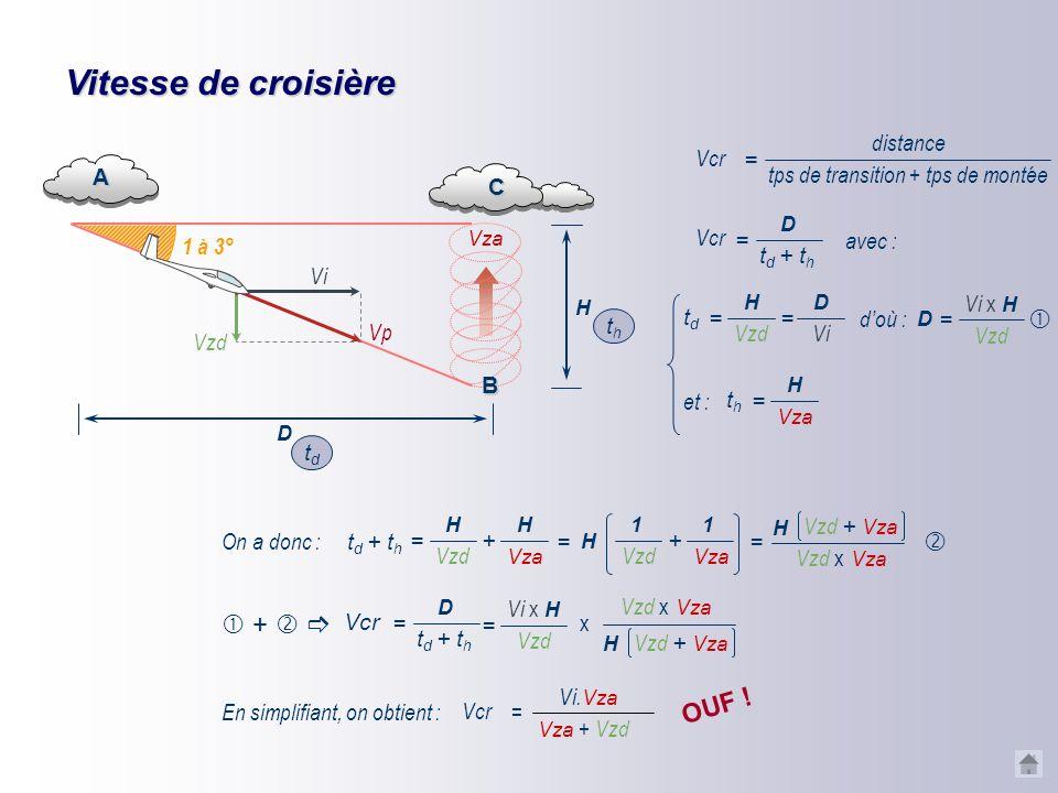 Vitesse de croisière    +   OUF ! = Vcr distance