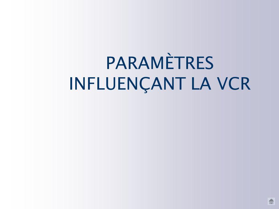 PARAMÈTRES INFLUENÇANT LA VCR