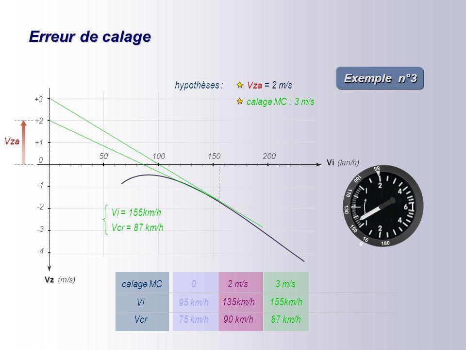 Erreur de calage Exemple n°3 hypothèses : Vza = 2 m/s