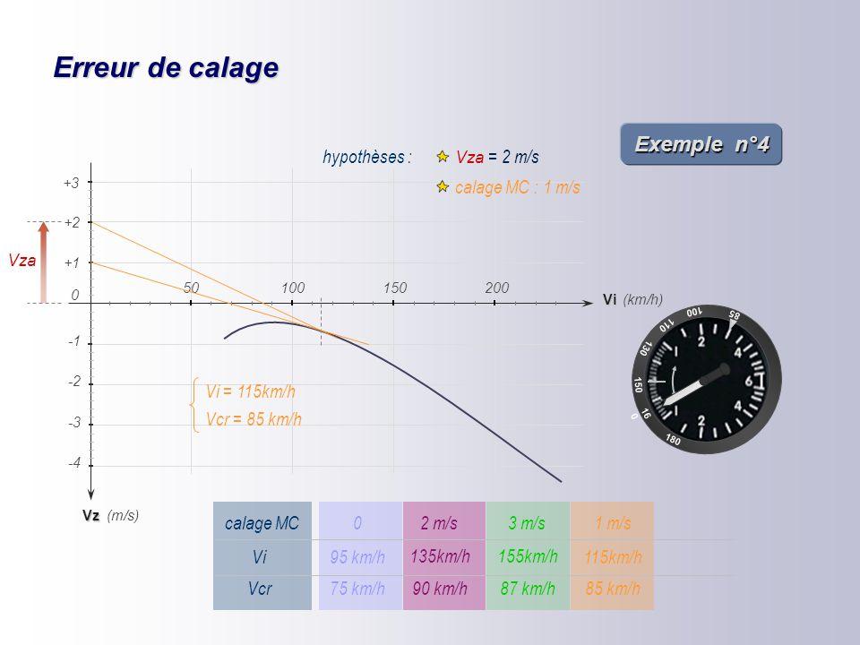 Erreur de calage Exemple n°4 hypothèses : Vza = 2 m/s