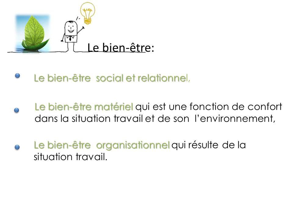 Le bien-être: Le bien-être social et relationnel,