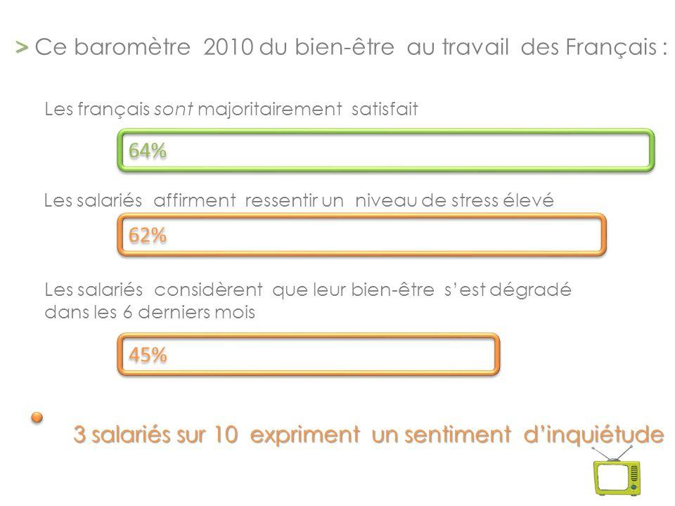 > Ce baromètre 2010 du bien-être au travail des Français :