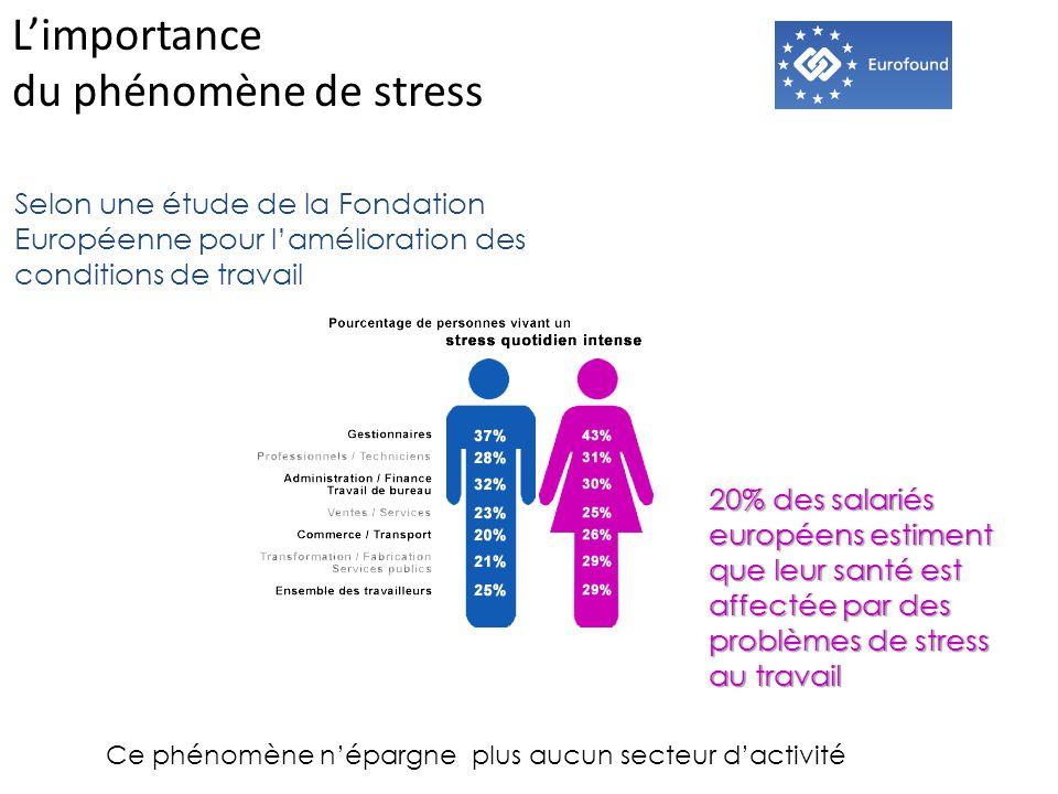 L'importance du phénomène de stress