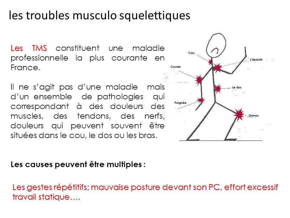 les troubles musculo squelettiques