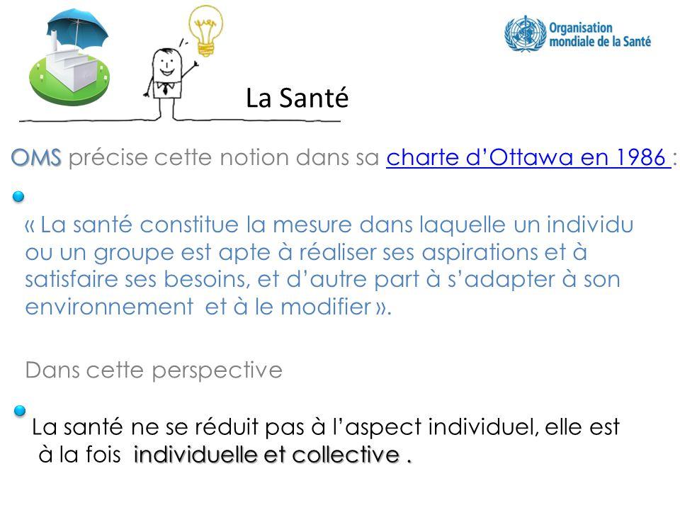 La Santé OMS précise cette notion dans sa charte d'Ottawa en 1986 :