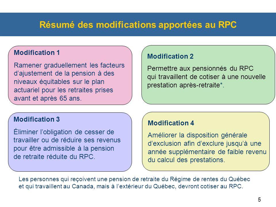 Résumé des modifications apportées au RPC