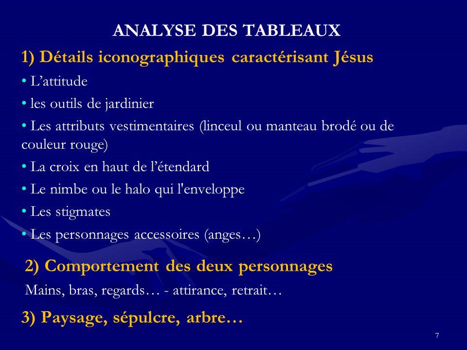 1) Détails iconographiques caractérisant Jésus