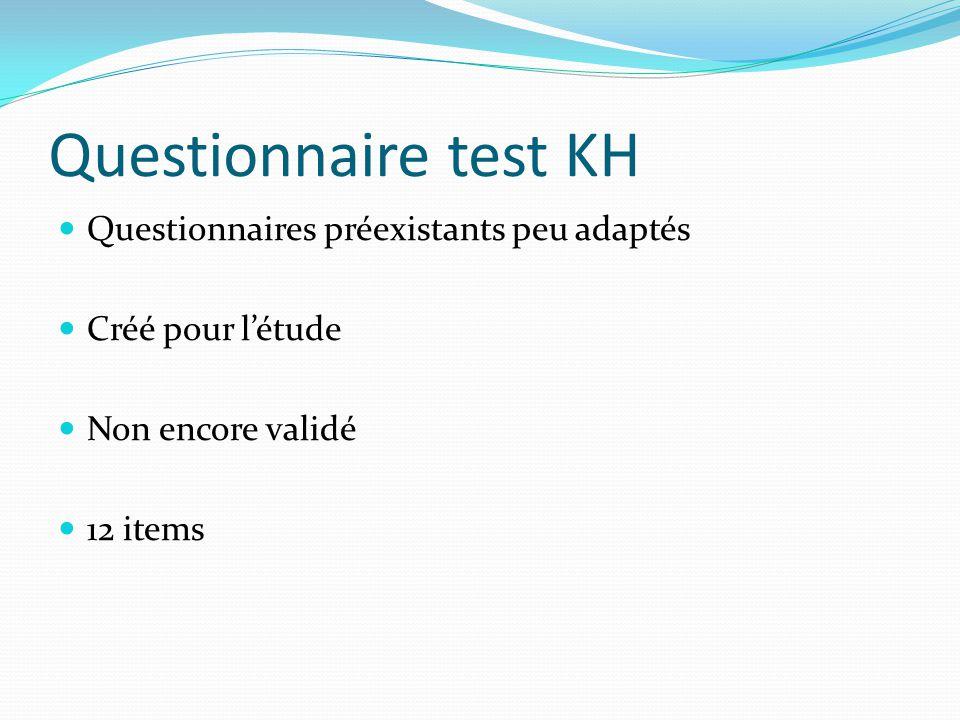 Questionnaire test KH Questionnaires préexistants peu adaptés