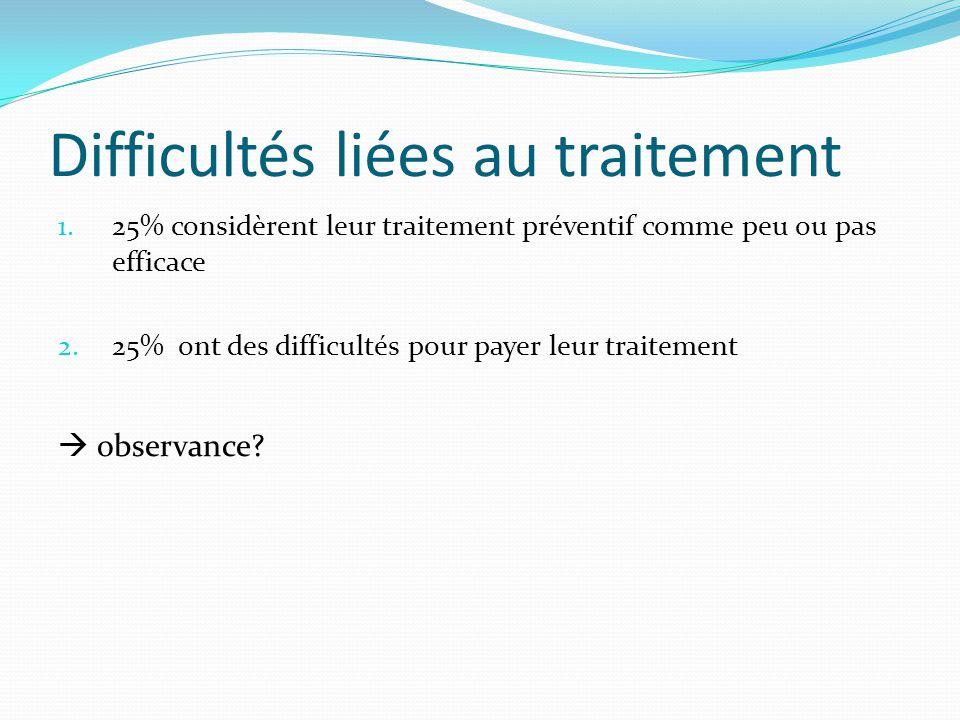 Difficultés liées au traitement