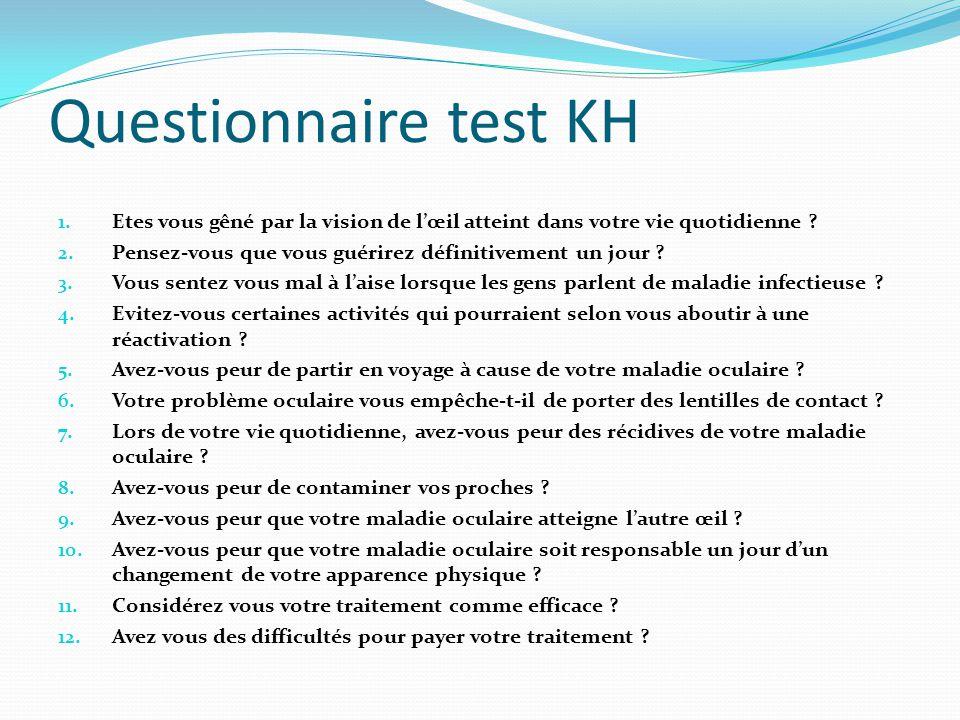 Questionnaire test KH Etes vous gêné par la vision de l'œil atteint dans votre vie quotidienne