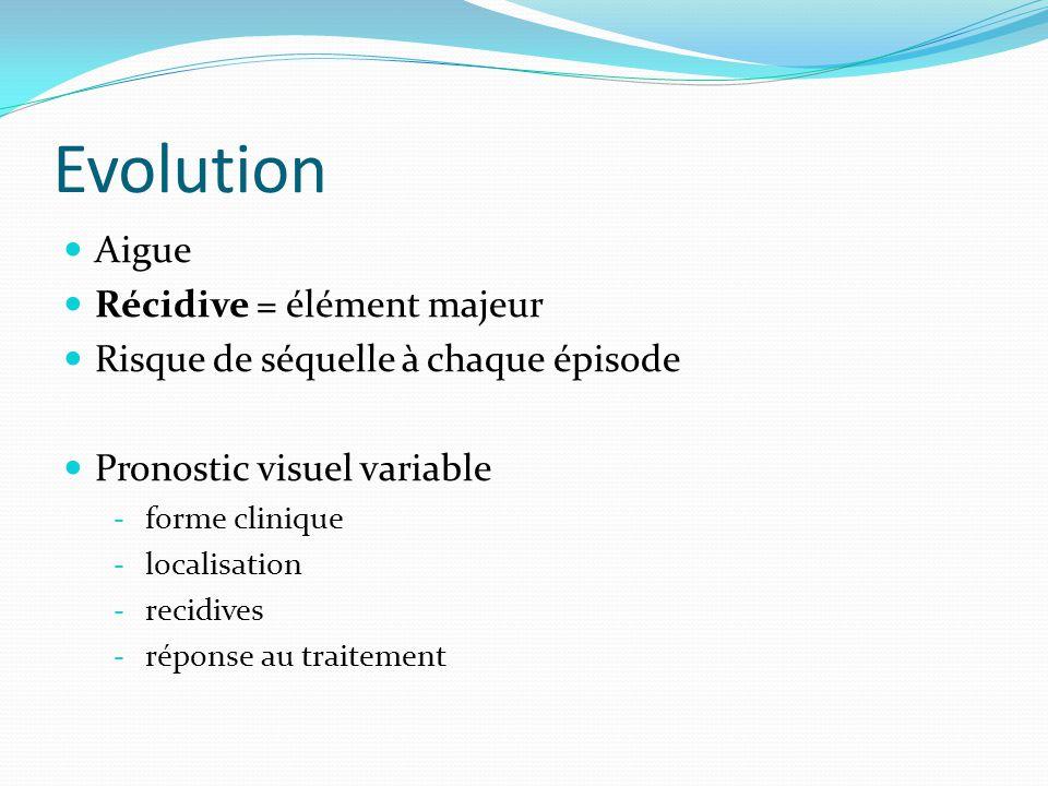 Evolution Aigue Récidive = élément majeur
