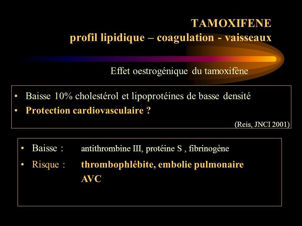 TAMOXIFENE profil lipidique – coagulation - vaisseaux