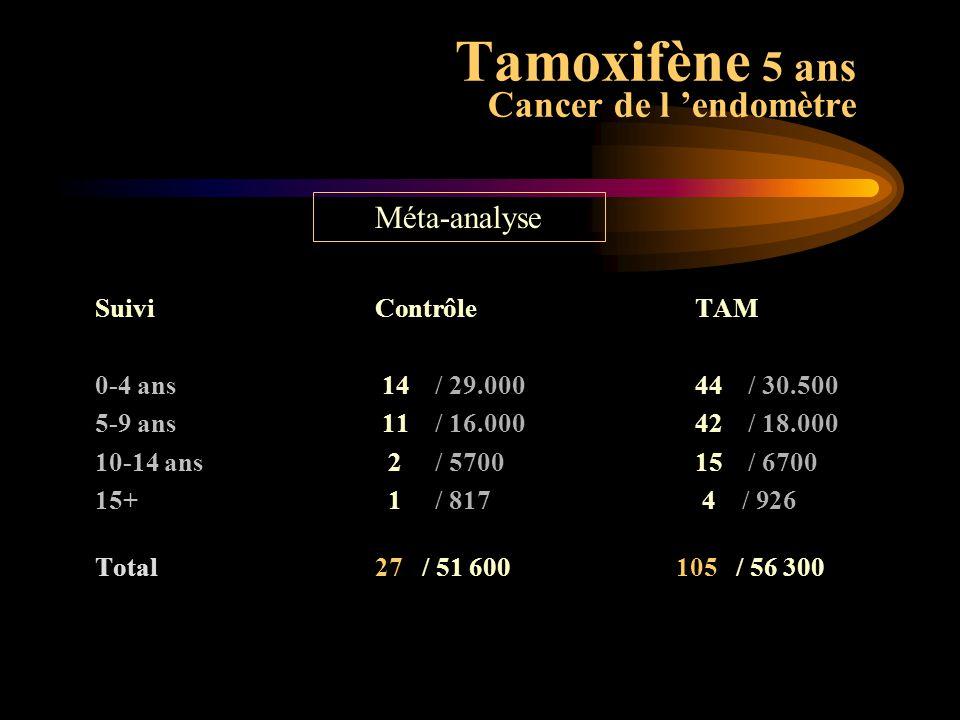 Tamoxifène 5 ans Cancer de l 'endomètre