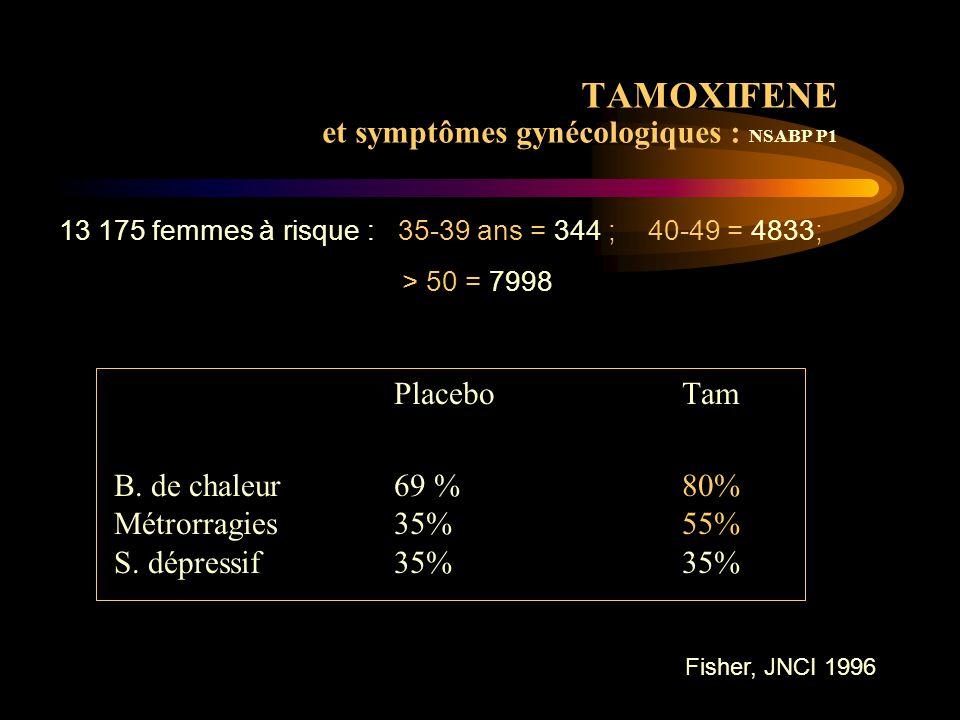 TAMOXIFENE et symptômes gynécologiques : NSABP P1